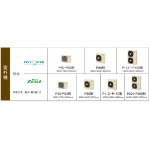 画像3: 大阪・兵庫・京都・滋賀・奈良・和歌山・業務用エアコン ダイキン てんうめダクト形 ペアタイプ SZZMH224CC 224形(8馬力) ECOZEAS80シリーズ 三相200V